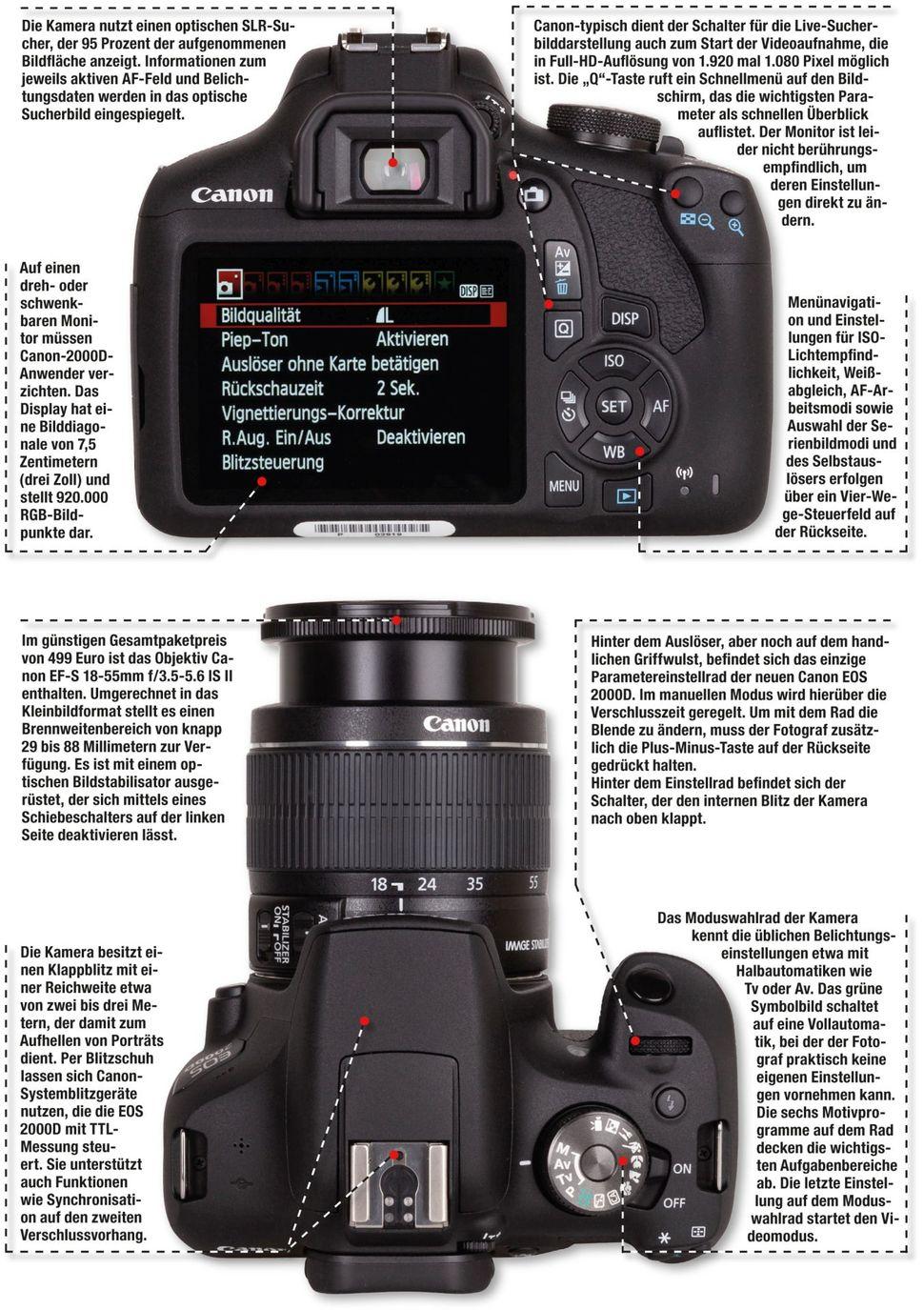 Kameratest Canon EOS 2000D | FOTO HITS Magazin