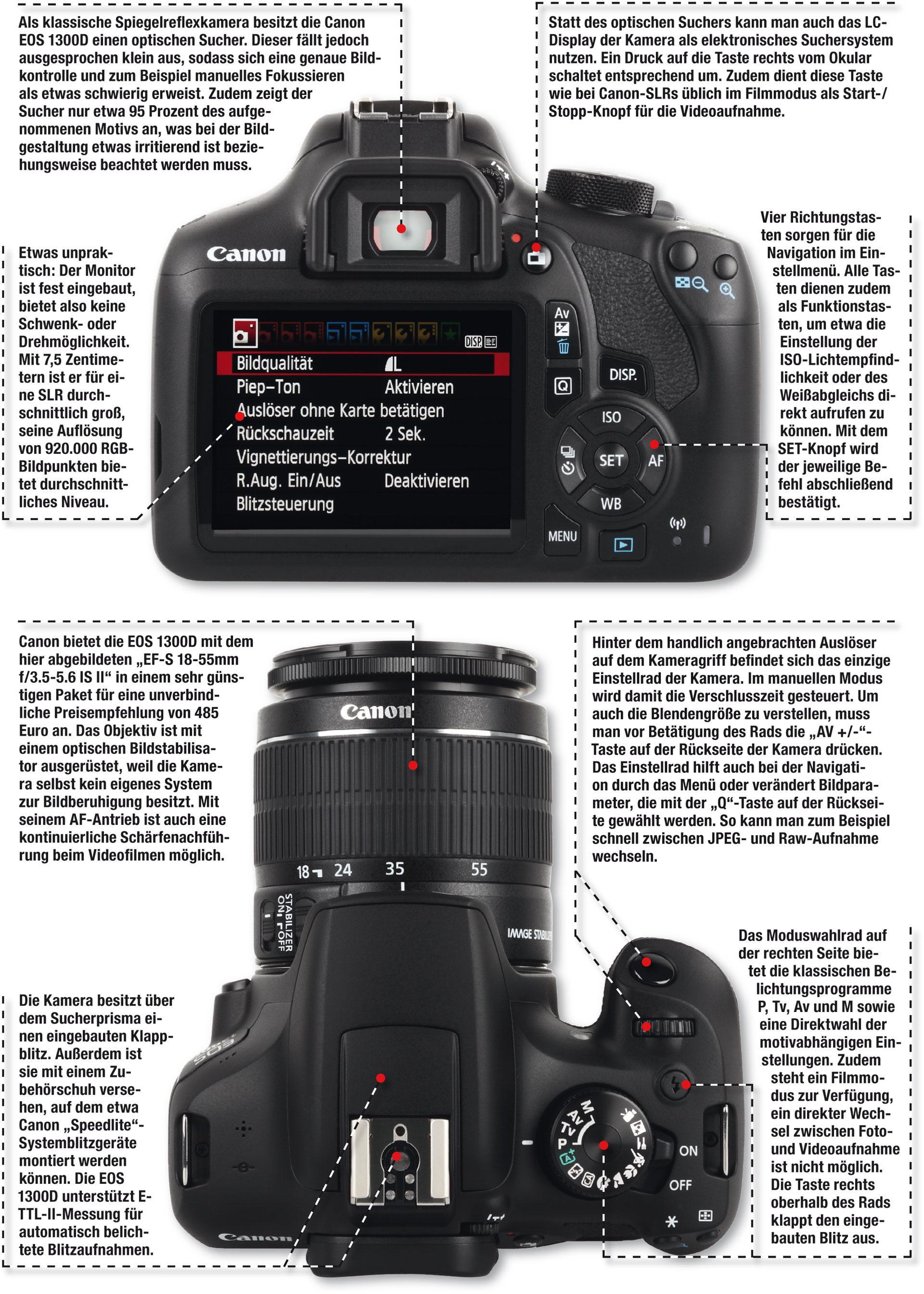 Kameratest Canon Eos 1300d Foto Hits Magazin Kamera 18 55 Iii Aufbau