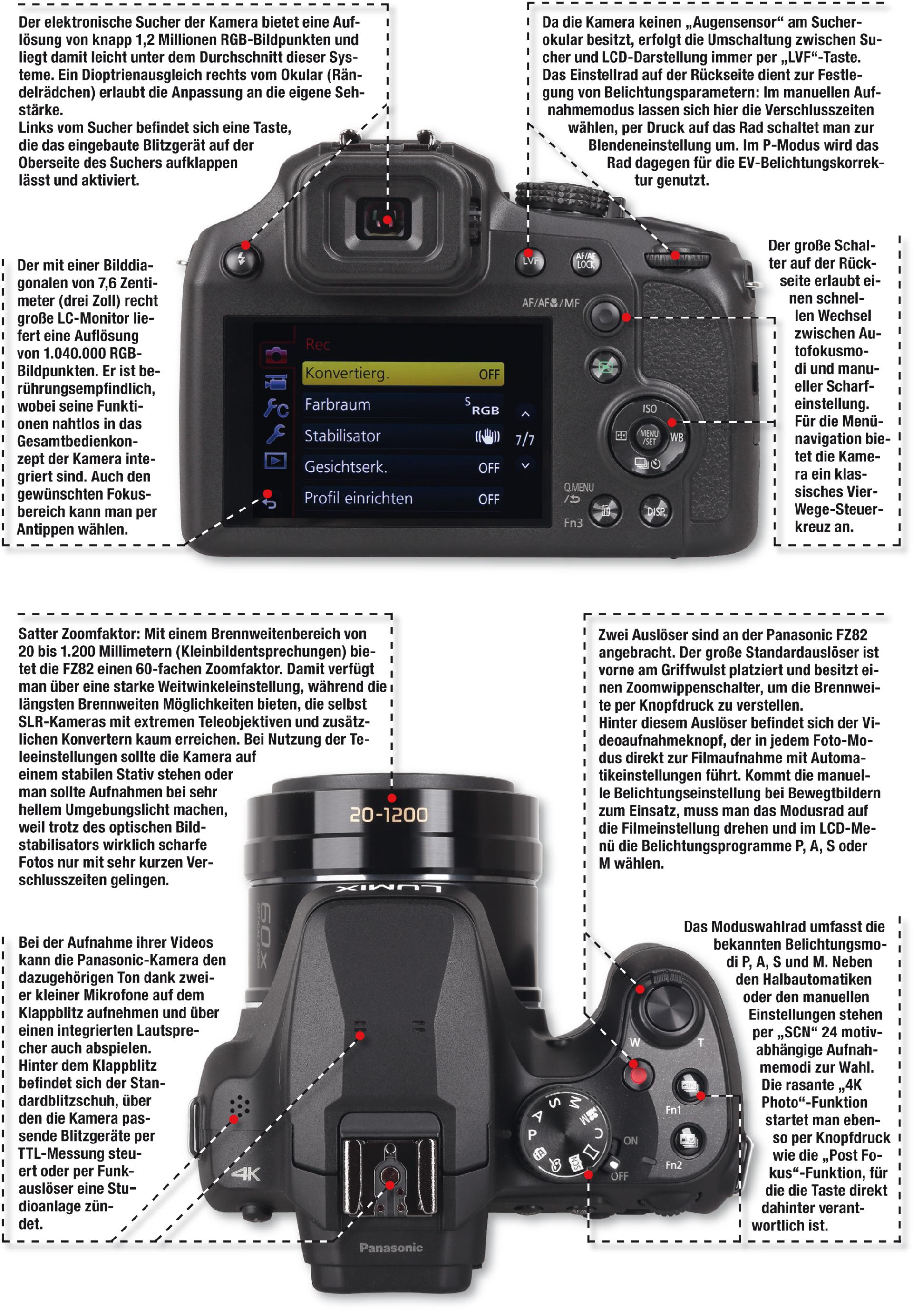 Kameratest Panasonic FZ82 | FOTO HITS Magazin