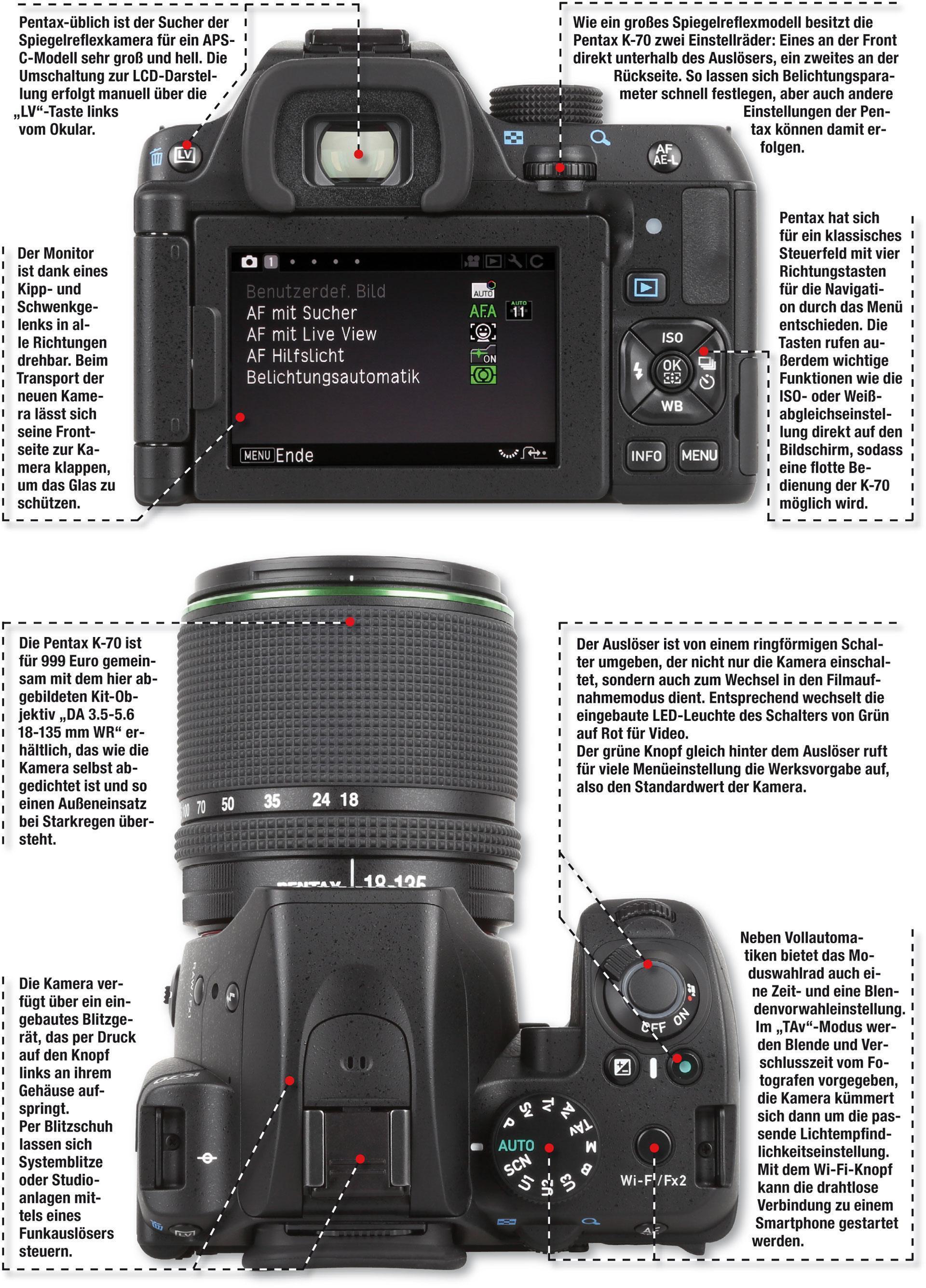 Kameratest Pentax K-70 | FOTO HITS Magazin