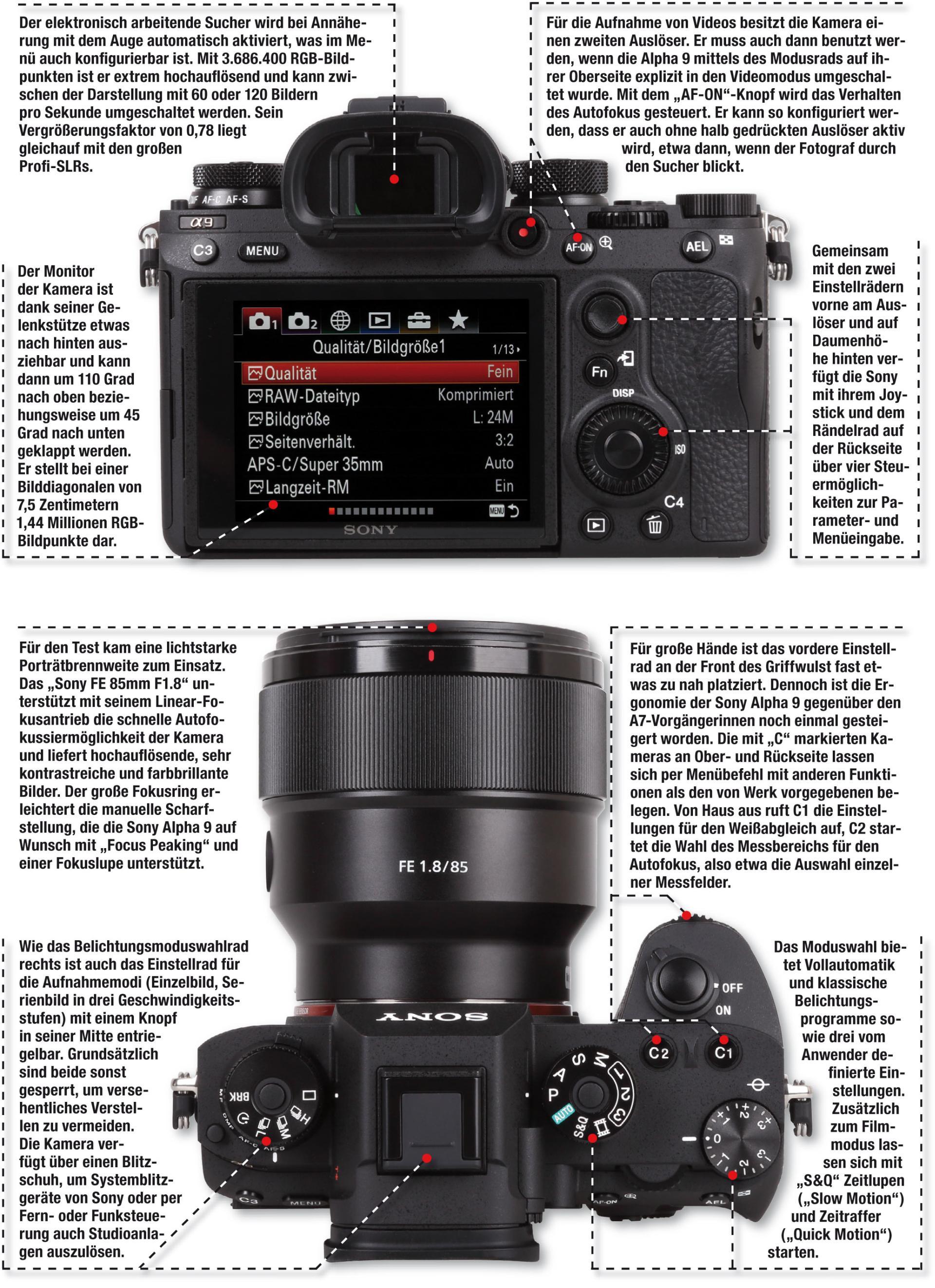 Kameratest Sony A9 | FOTO HITS Magazin